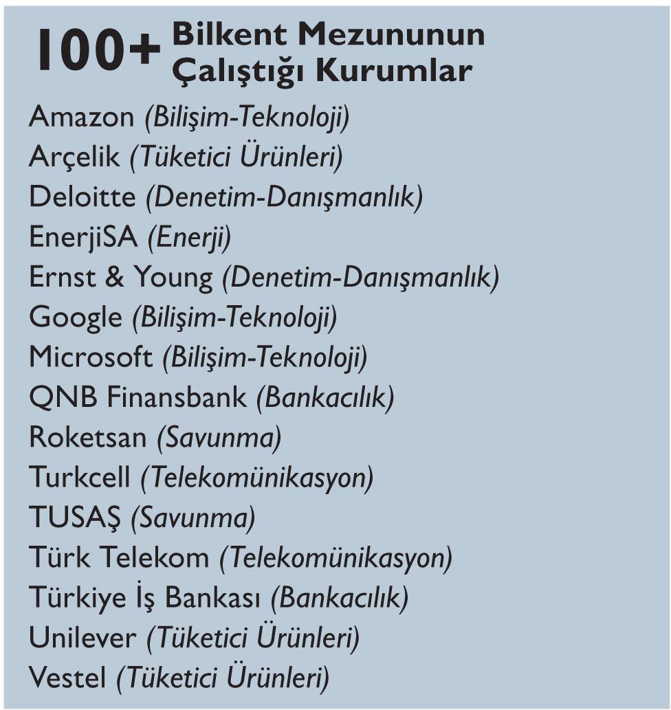 100+mezunisyeri